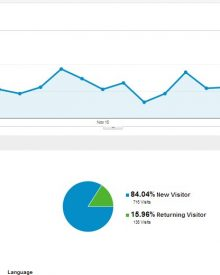 Husher.org Stats and Income for November 2012