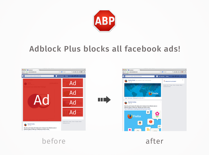 Best 4 Firefox Extensions for Adblock
