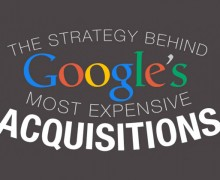 GoogleAcquisitionsFeat-840x420